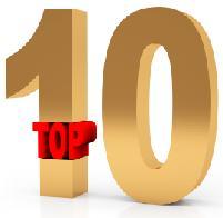 Top 10 Foreclosure States